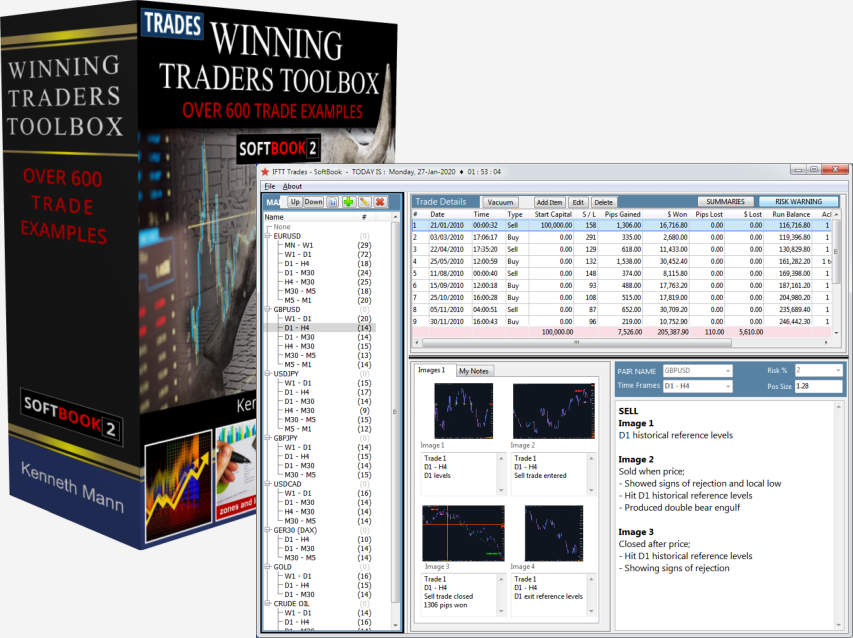 Winning Traders Toolbox Book02