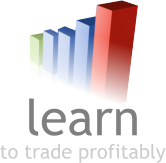 learn to trade profitable